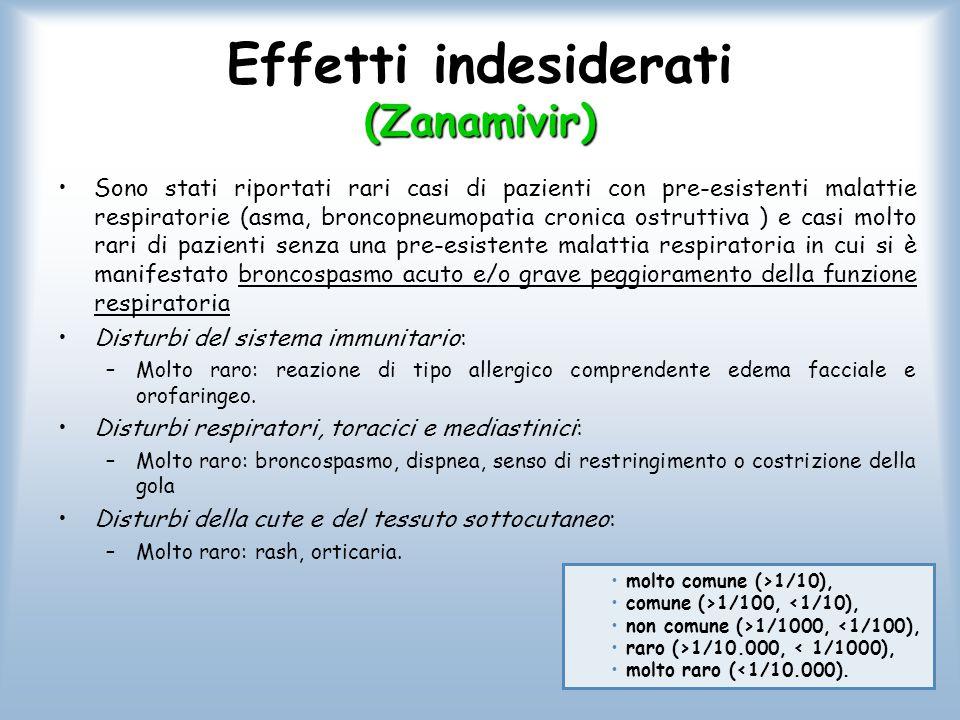 Effetti indesiderati (Zanamivir)