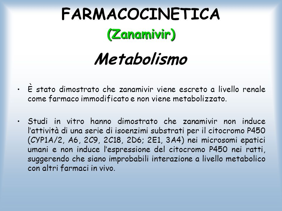 FARMACOCINETICA (Zanamivir)