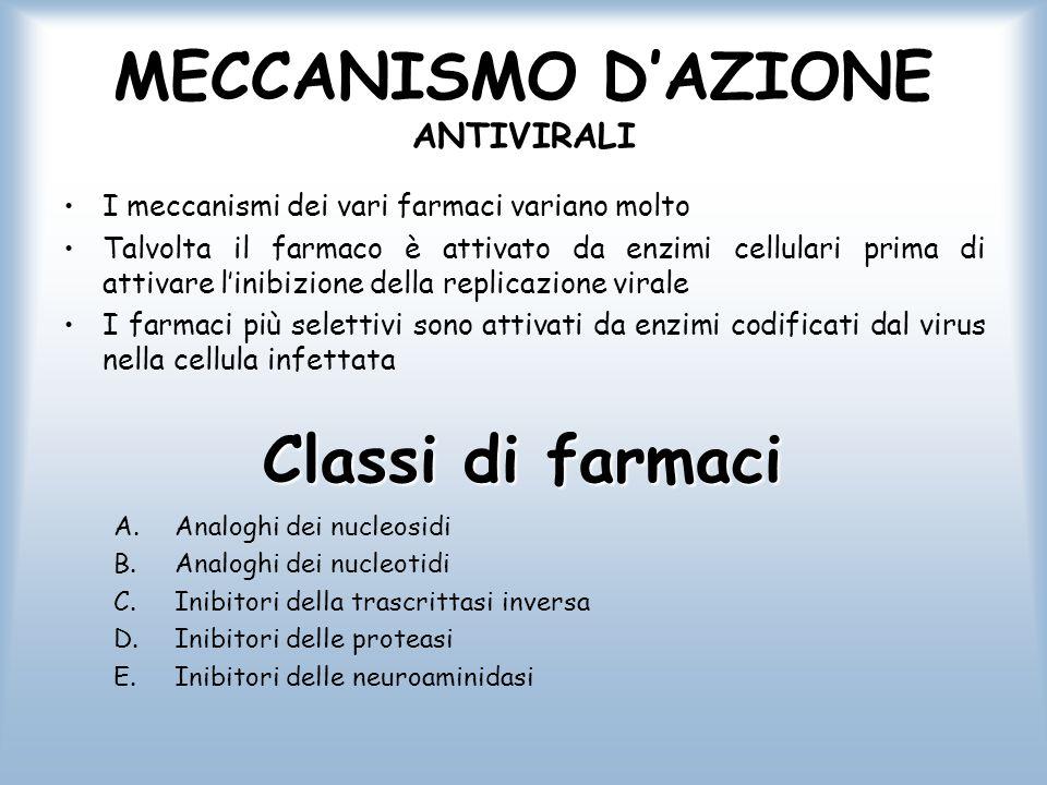 MECCANISMO D'AZIONE ANTIVIRALI