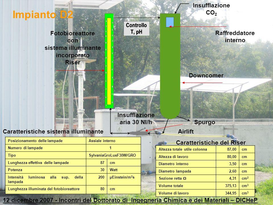 Impianto D2 Insufflazione CO2 Fotobioreattore con sistema illuminante