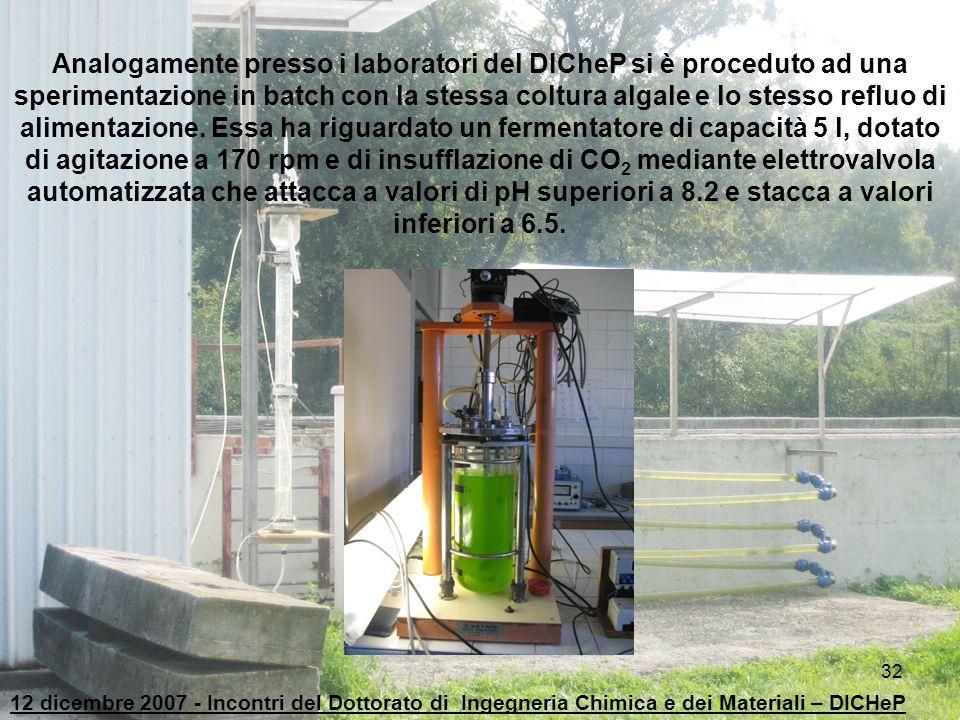 Analogamente presso i laboratori del DICheP si è proceduto ad una sperimentazione in batch con la stessa coltura algale e lo stesso refluo di alimentazione. Essa ha riguardato un fermentatore di capacità 5 l, dotato di agitazione a 170 rpm e di insufflazione di CO2 mediante elettrovalvola automatizzata che attacca a valori di pH superiori a 8.2 e stacca a valori inferiori a 6.5.