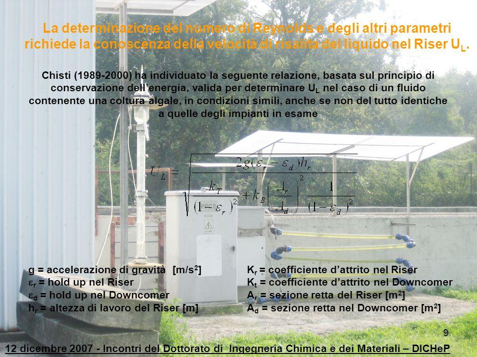 La determinazione del numero di Reynolds e degli altri parametri richiede la conoscenza della velocità di risalita del liquido nel Riser UL.