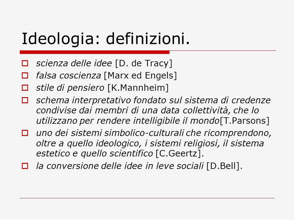 Ideologia: definizioni.