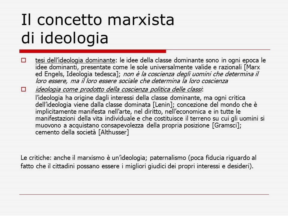 Il concetto marxista di ideologia