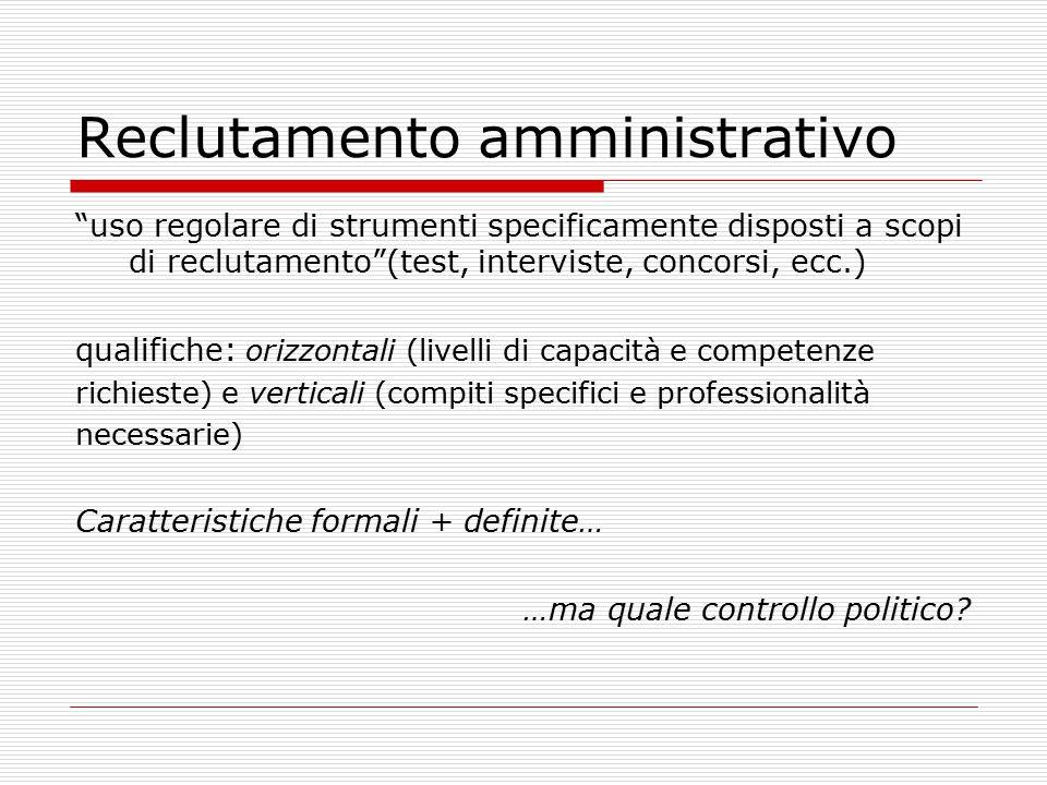 Reclutamento amministrativo