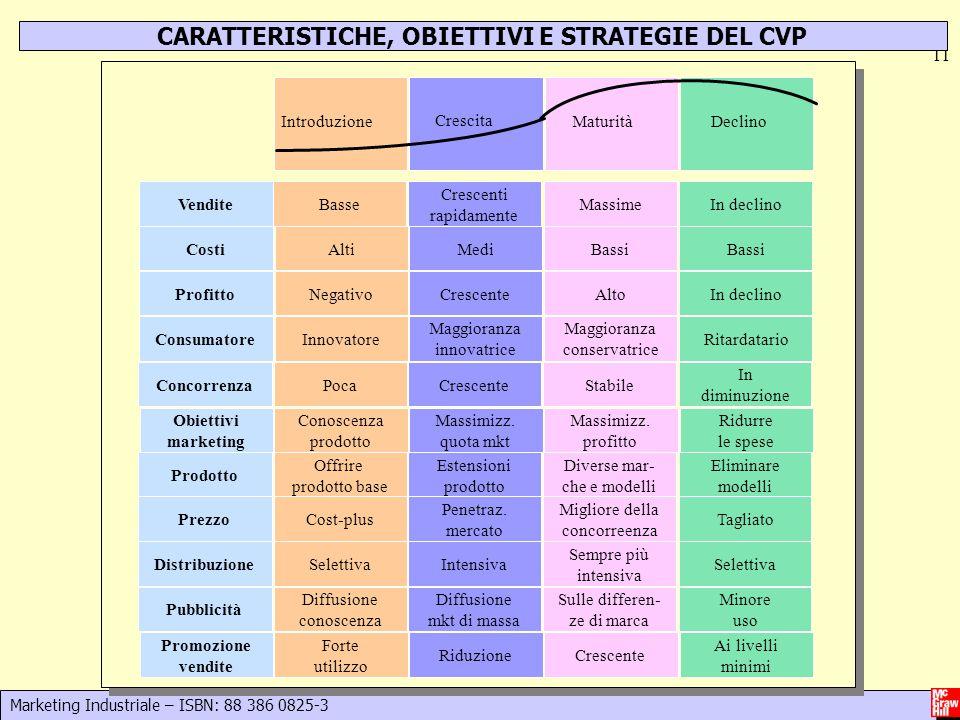 CARATTERISTICHE, OBIETTIVI E STRATEGIE DEL CVP