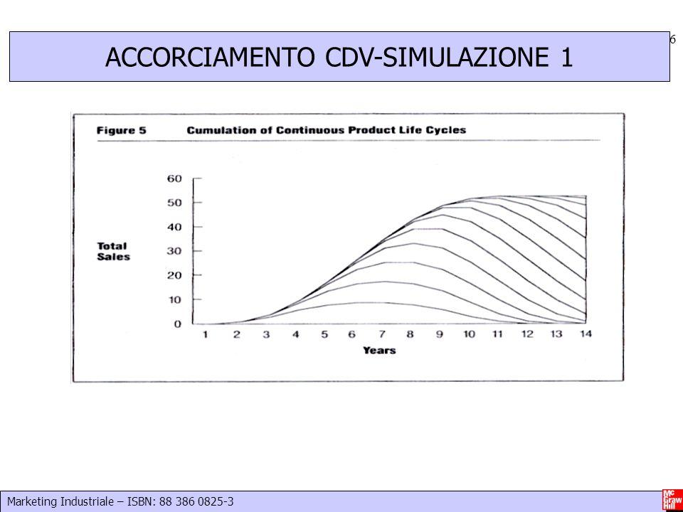 ACCORCIAMENTO CDV-SIMULAZIONE 1