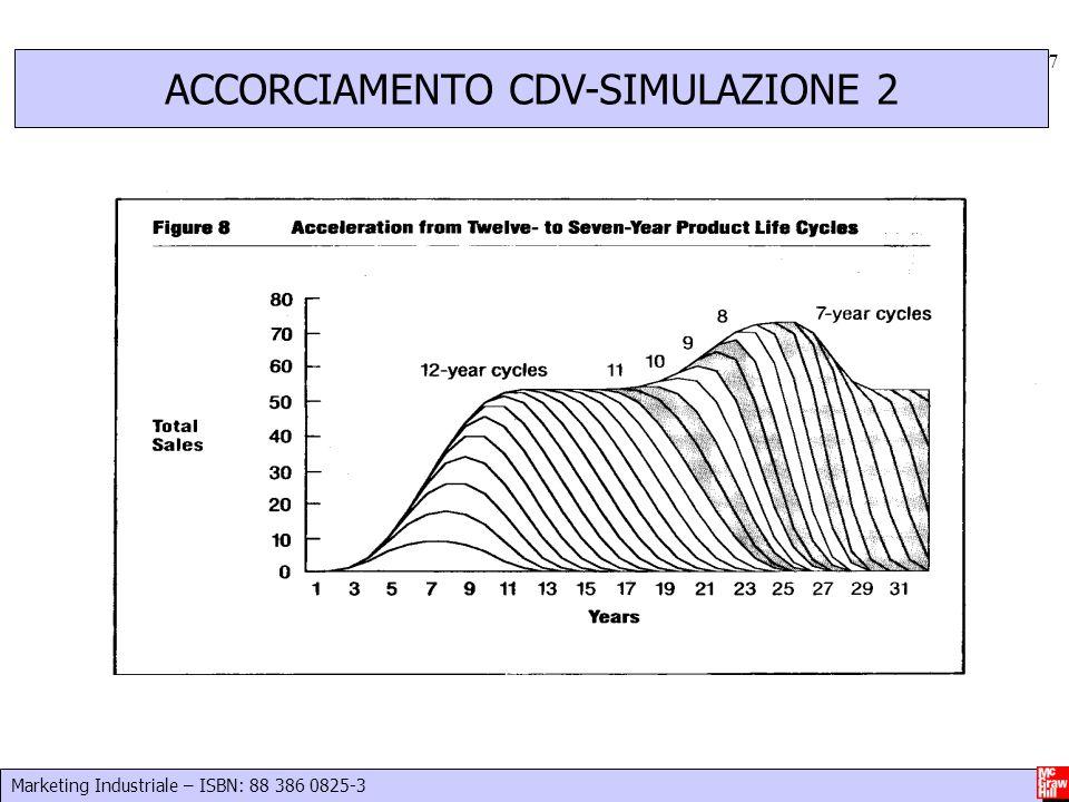 ACCORCIAMENTO CDV-SIMULAZIONE 2