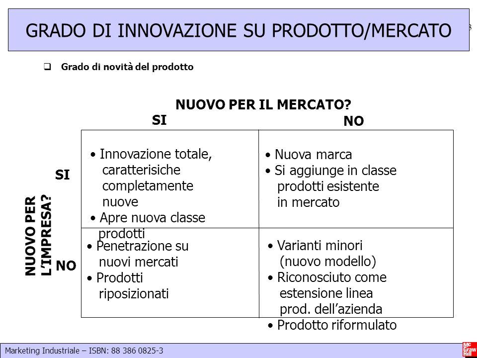 GRADO DI INNOVAZIONE SU PRODOTTO/MERCATO
