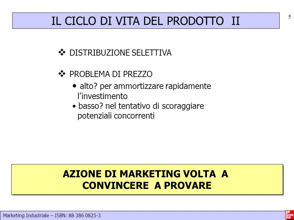 AZIONE DI MARKETING VOLTA A