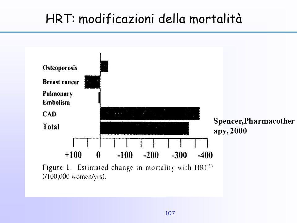 HRT: modificazioni della mortalità