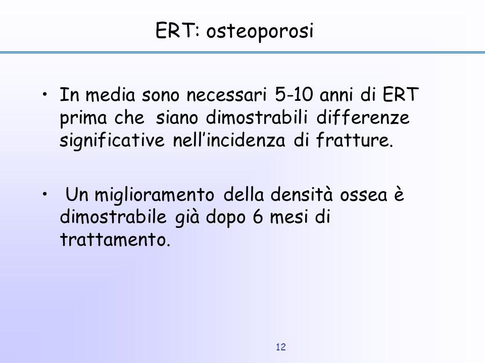 ERT: osteoporosi In media sono necessari 5-10 anni di ERT prima che siano dimostrabili differenze significative nell'incidenza di fratture.