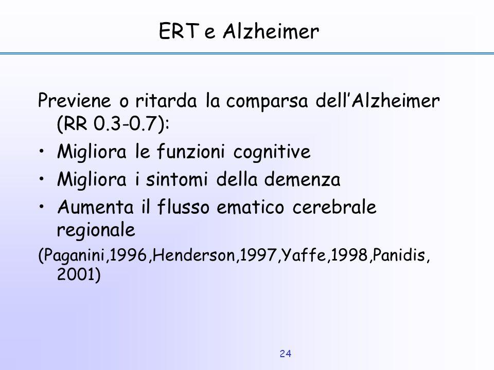 ERT e Alzheimer Previene o ritarda la comparsa dell'Alzheimer (RR 0.3-0.7): Migliora le funzioni cognitive.