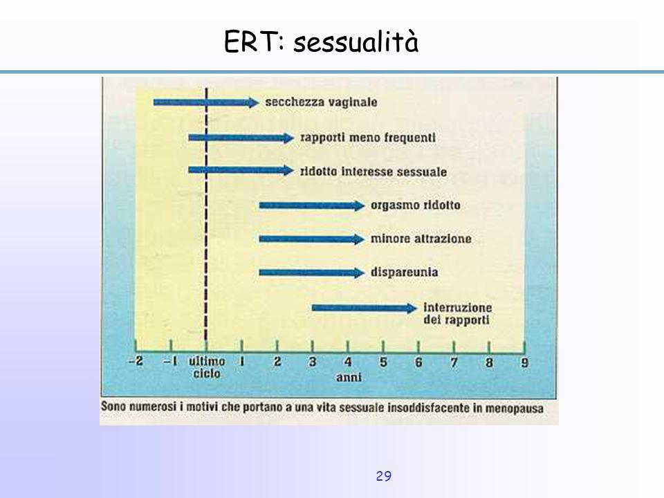 ERT: sessualità