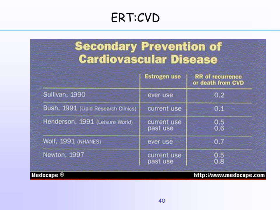 ERT:CVD