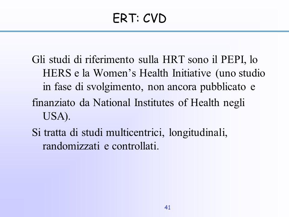 ERT: CVD