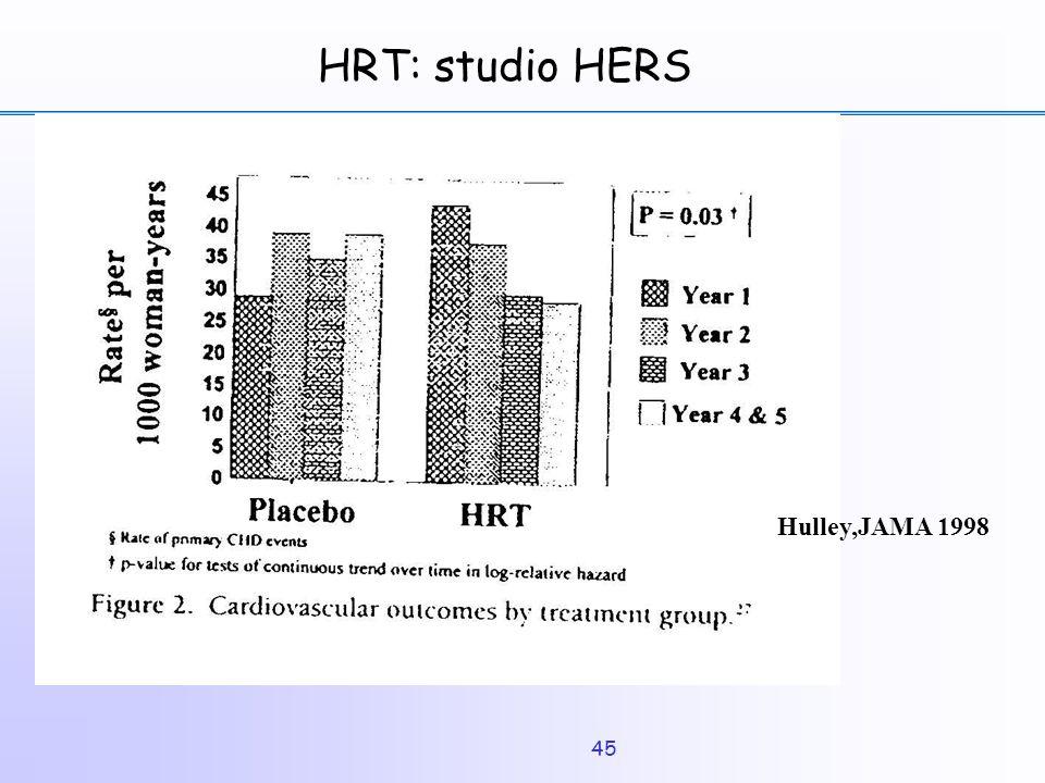 HRT: studio HERS Hulley,JAMA 1998