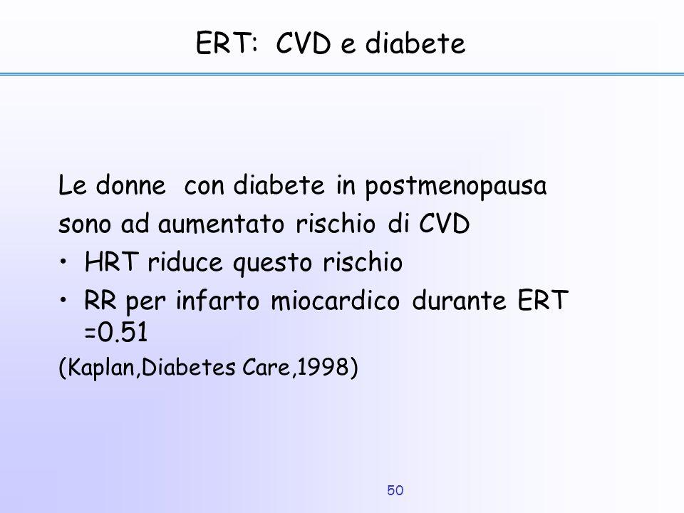 ERT: CVD e diabete Le donne con diabete in postmenopausa