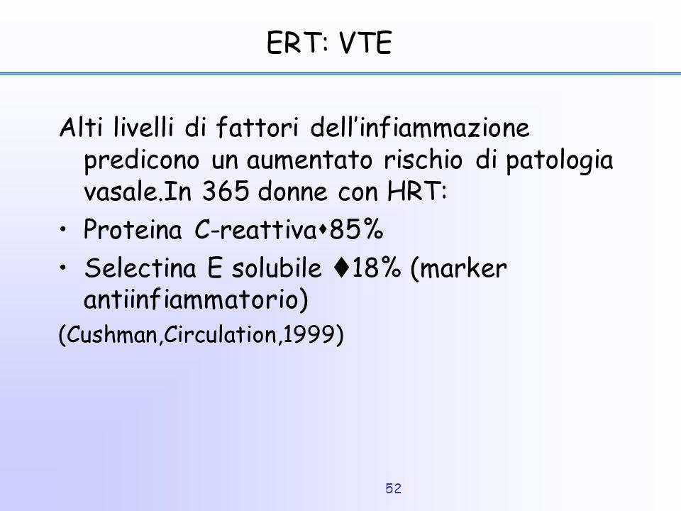 ERT: VTE Alti livelli di fattori dell'infiammazione predicono un aumentato rischio di patologia vasale.In 365 donne con HRT:
