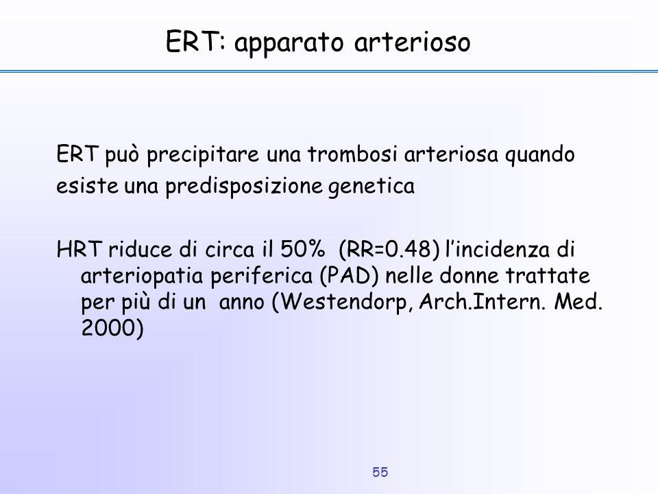 ERT: apparato arterioso