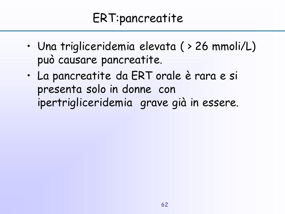 ERT:pancreatite Una trigliceridemia elevata ( > 26 mmoli/L) può causare pancreatite.
