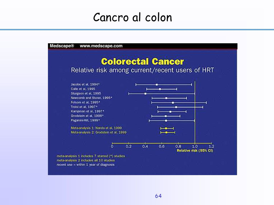 Cancro al colon