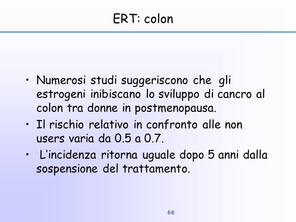 ERT: colon Numerosi studi suggeriscono che gli estrogeni inibiscano lo sviluppo di cancro al colon tra donne in postmenopausa.