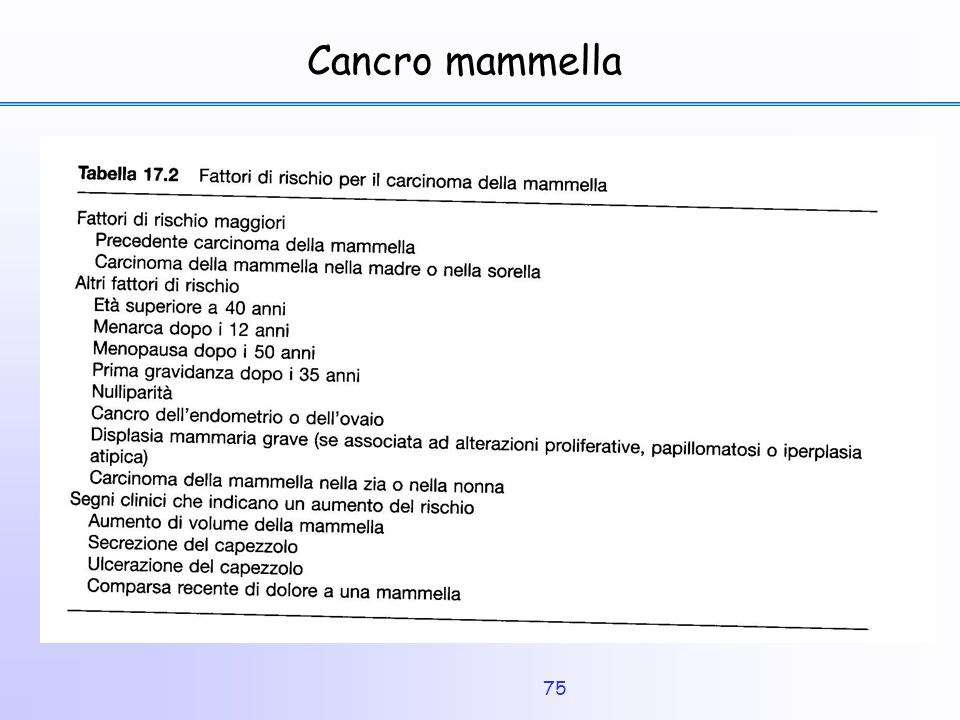 Cancro mammella