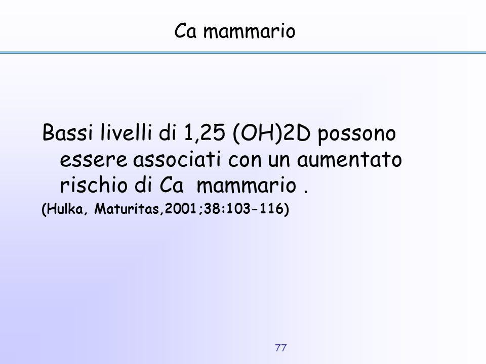 Ca mammario Bassi livelli di 1,25 (OH)2D possono essere associati con un aumentato rischio di Ca mammario .