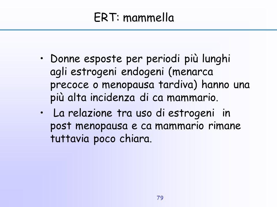 ERT: mammella