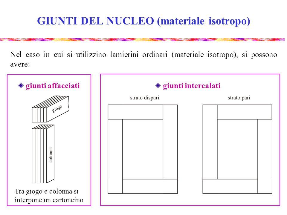 GIUNTI DEL NUCLEO (materiale isotropo)