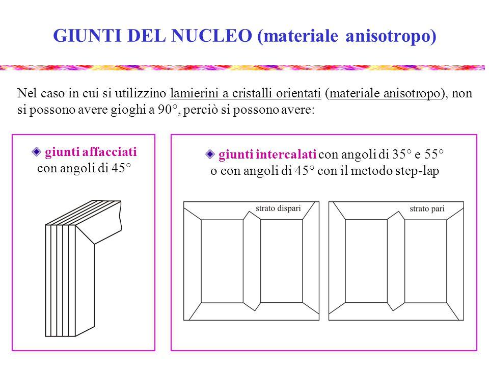 GIUNTI DEL NUCLEO (materiale anisotropo)