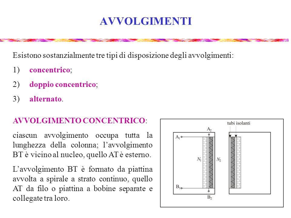 AVVOLGIMENTI Esistono sostanzialmente tre tipi di disposizione degli avvolgimenti: concentrico; doppio concentrico;