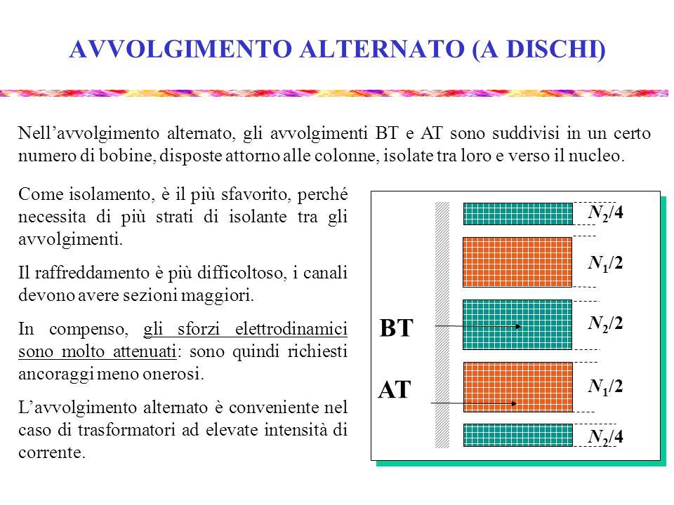 AVVOLGIMENTO ALTERNATO (A DISCHI)