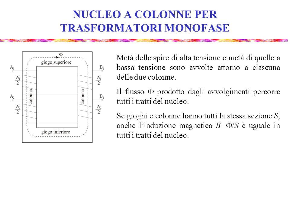 NUCLEO A COLONNE PER TRASFORMATORI MONOFASE