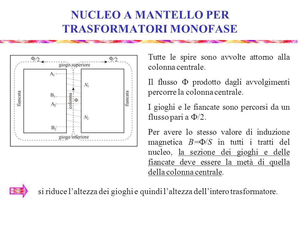 NUCLEO A MANTELLO PER TRASFORMATORI MONOFASE