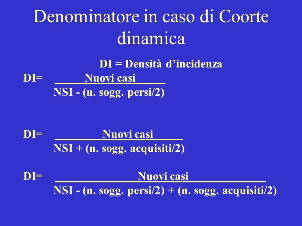 Denominatore in caso di Coorte dinamica