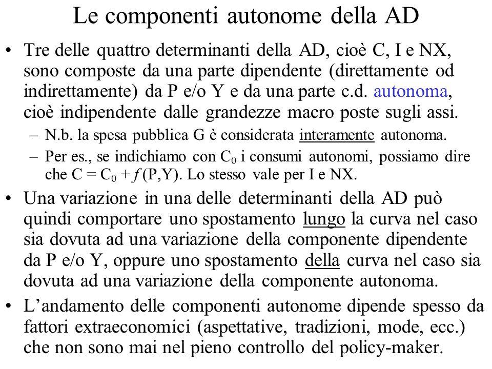 Le componenti autonome della AD