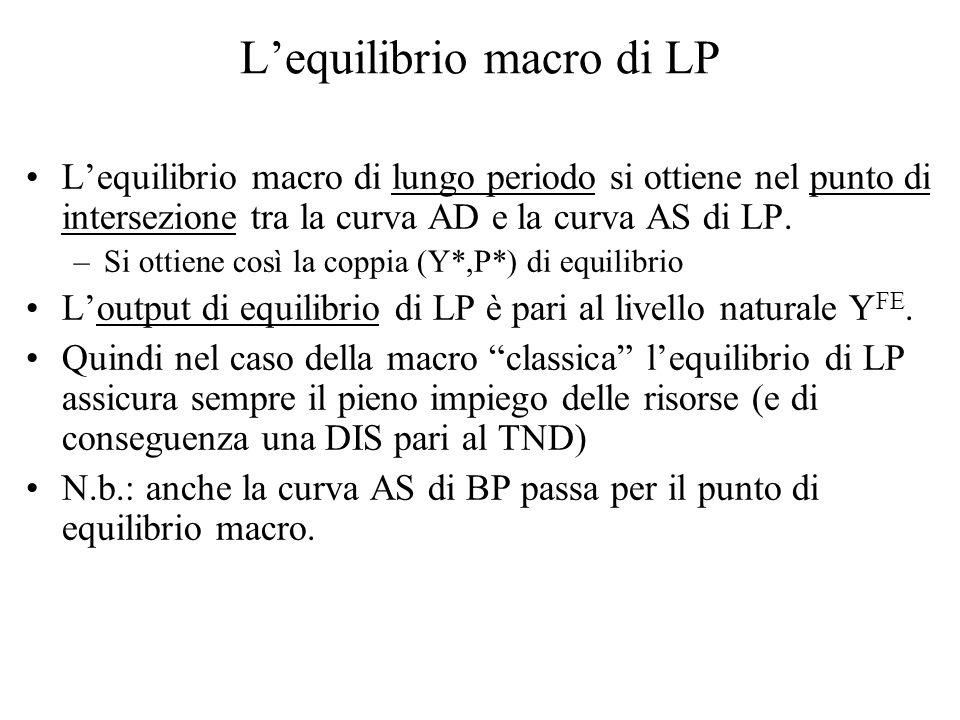 L'equilibrio macro di LP