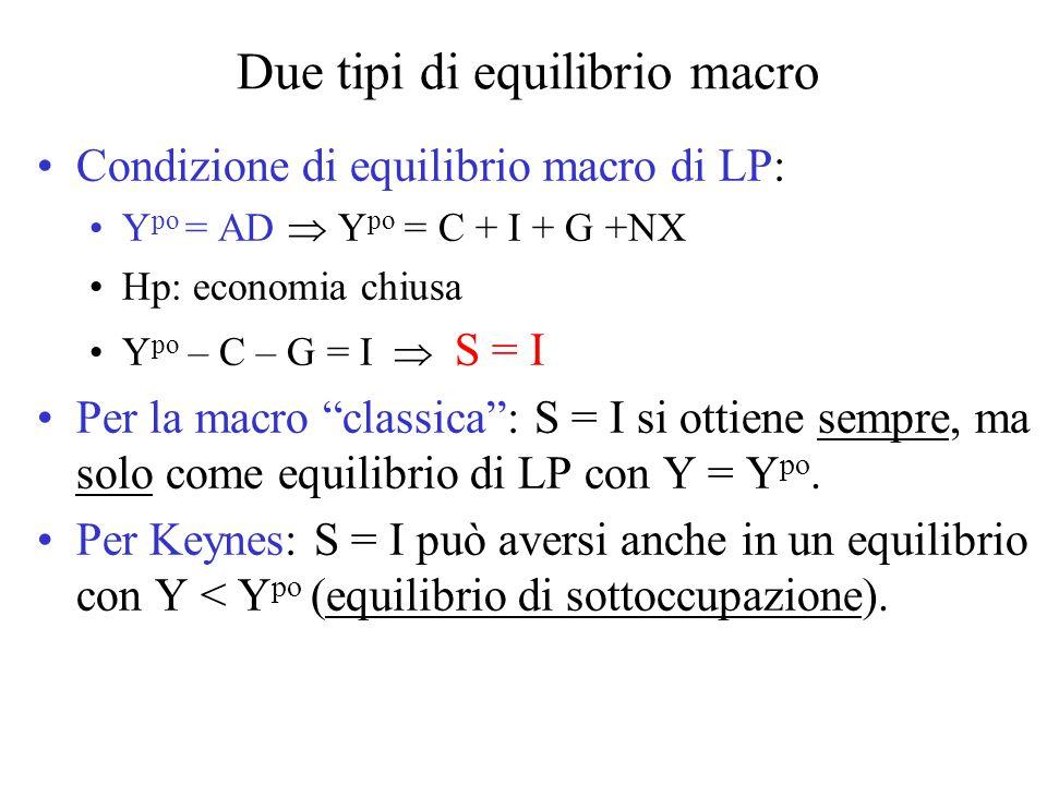 Due tipi di equilibrio macro