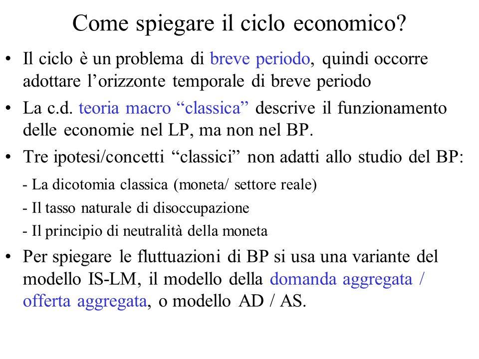 Come spiegare il ciclo economico