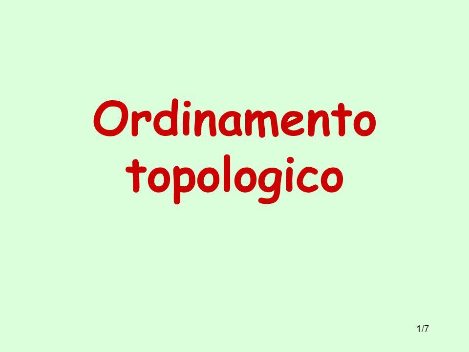 Ordinamento topologico