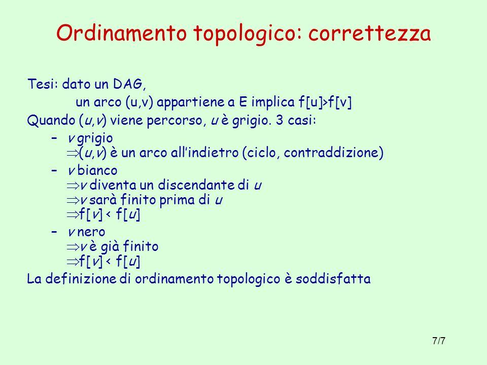 Ordinamento topologico: correttezza
