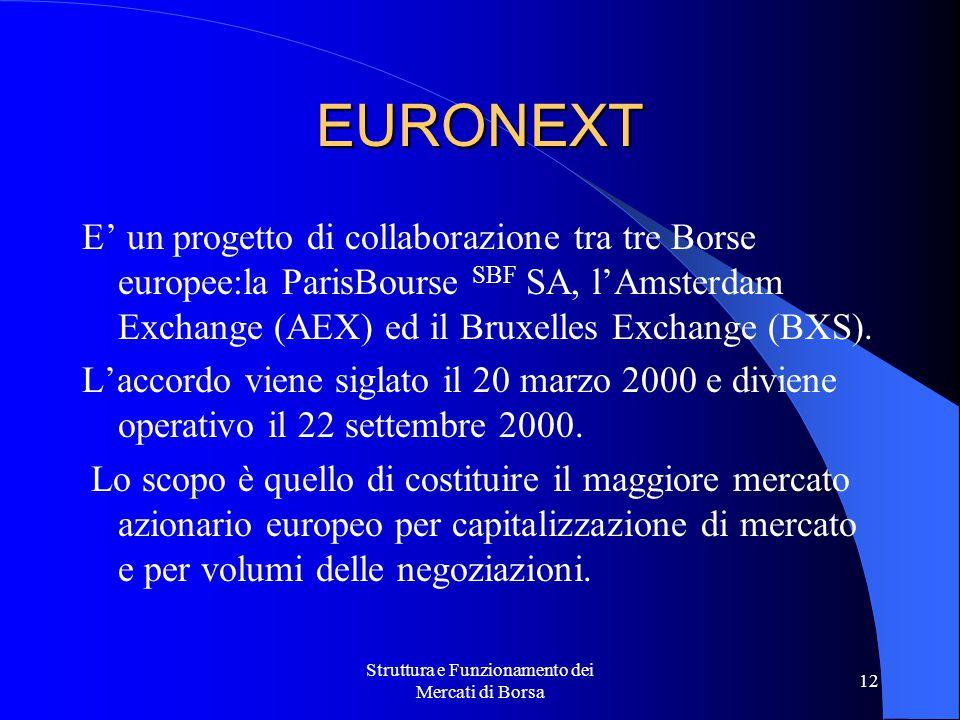 Struttura e Funzionamento dei Mercati di Borsa