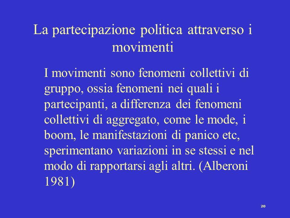 La partecipazione politica attraverso i movimenti