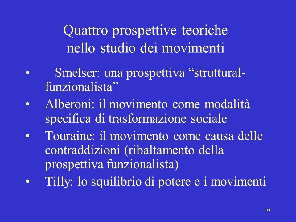 Quattro prospettive teoriche nello studio dei movimenti