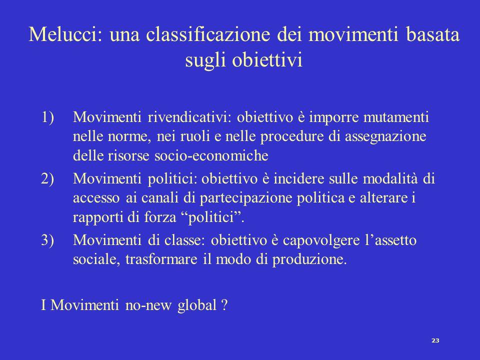 Melucci: una classificazione dei movimenti basata sugli obiettivi