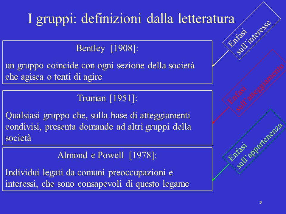 I gruppi: definizioni dalla letteratura