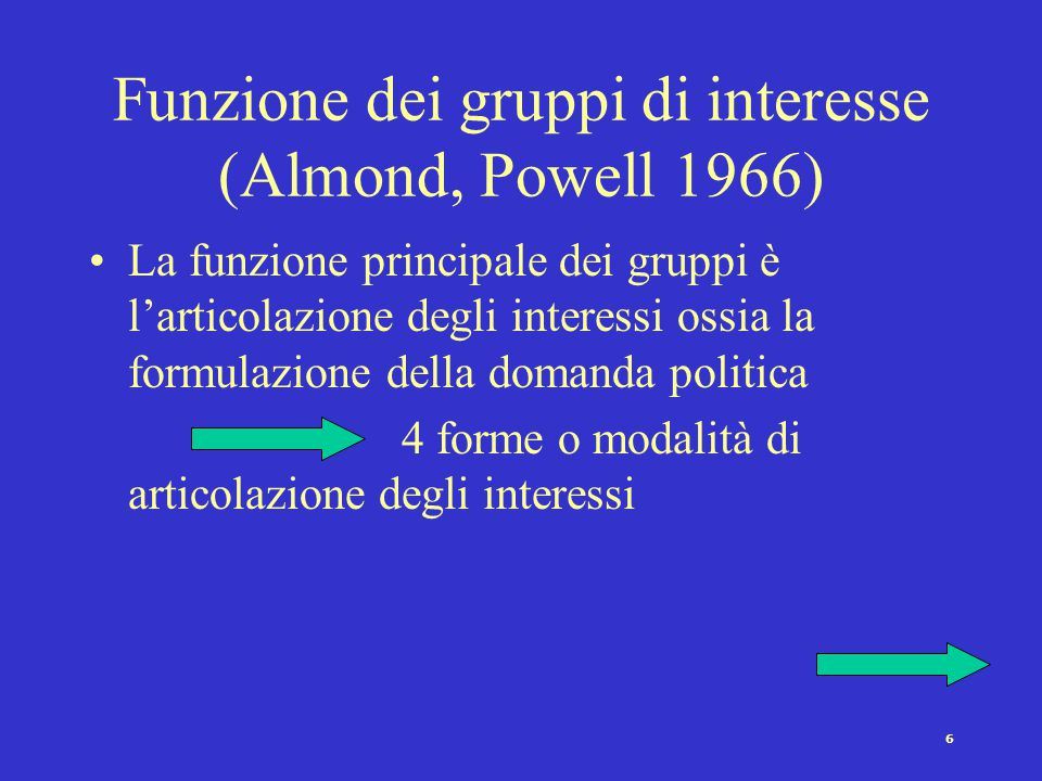 Funzione dei gruppi di interesse (Almond, Powell 1966)