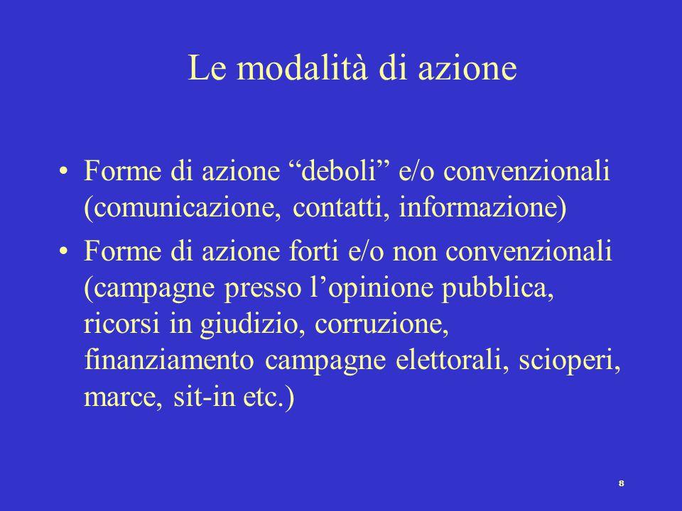 Le modalità di azione Forme di azione deboli e/o convenzionali (comunicazione, contatti, informazione)
